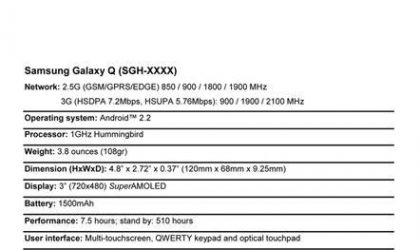 Specs Leaked of Samsung Galaxy Q, Beast of all Entreprise Phones
