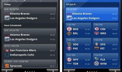 Espn ScoreCenter: Get the Scores of all Favorite Sports / Teams in Single Screen