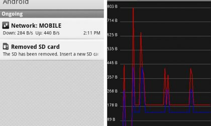 Network Speed Android App: Checking Download and Upload Speeds with Graphs is Possible now, even on a Mobile Phone!