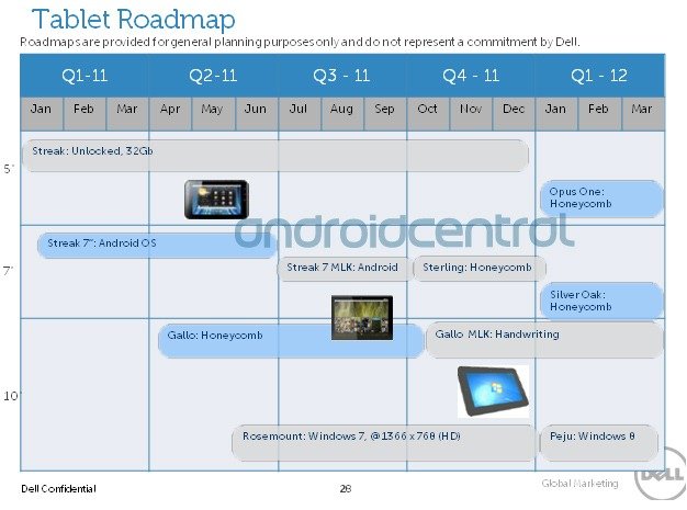 Dell Tablet Leaks