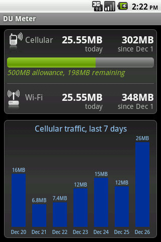 DU Meter Android App: Keep check of your data usage and network speed