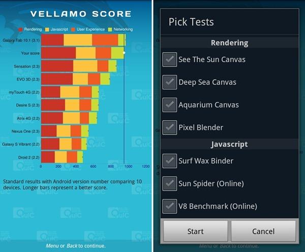 Galaxy S II Score