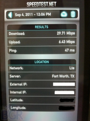 AT&T LTE Speeds Android Phone