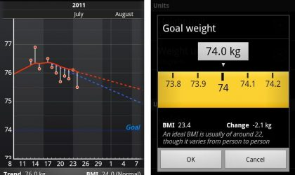 Being in Shape with Libra Weight Manager Android App