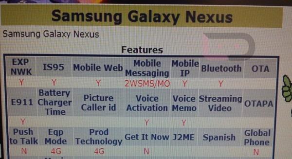 Samsung Galaxy Nexus Verizon Inventory