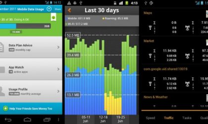 Best Android Data Usage Apps for Monitoring 3G/2G/Wi-Fi Usage