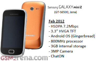 Samsung Galaxy Mini 2 Specs leaked, welcome a new low-end Android phone