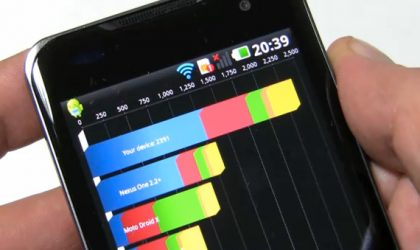 Quadrant Benchmark Updated to Include ICS and Multicore Support