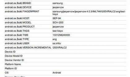 New Samsung Android Phone at Verizon in Works. Codenamed SCH-i200, It Packs in Superb Dual-Core S4 Processor
