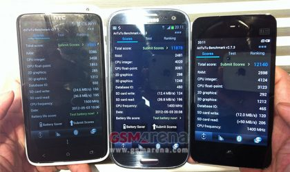 Meizu MX Beats Galaxy S3 in AnTuTu Benchmark