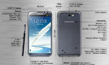 Galaxy Note 2 Benchmarks Scores: Quadrant, Antutu, and Nenamark
