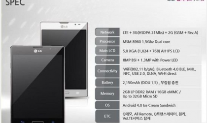 LG Optimus Vu 2 Specs leaked, new 1.5Ghz dual core processor and 2GB RAM