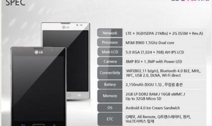LG Optimus Vu 2 Specs leaked, new 1.5Ghz dual core processor and 2GB RAM