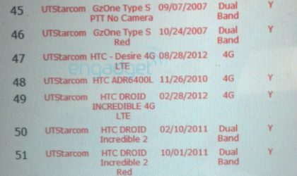 HTC Desire 4G LTE Coming soon at Verizon Wireless