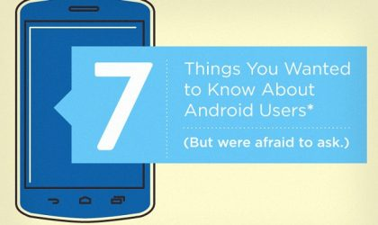 An Infographic with some facts about Android Users