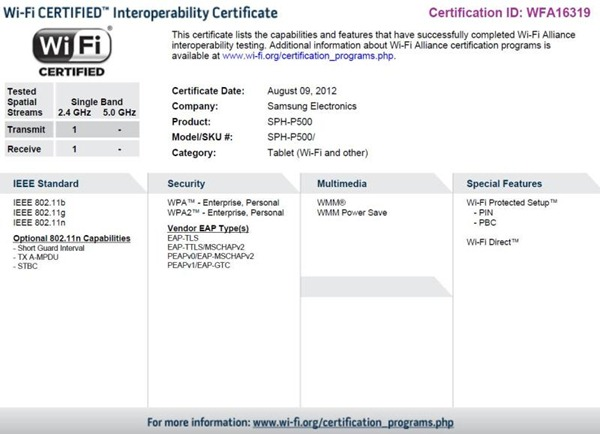 Samsung SPH-P500 Wi-FI Certification