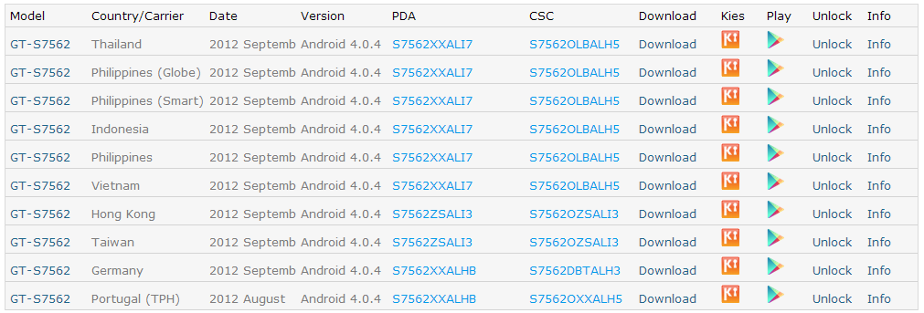 Sm-g313hu]android 5. 1. 1 lollipop rom for samsung galaxy ace 4 s.