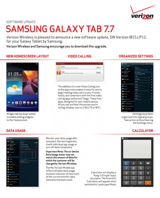 galaxy-tab-7.7-ics2-524x650