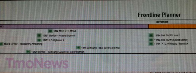 T-Mobile Optimus L9 Release Date set for 31st October, it seems
