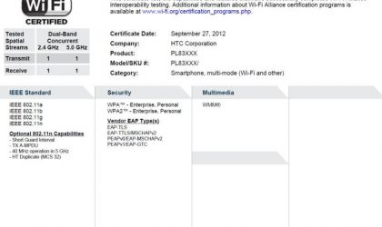 HTC Droid DNA clears Wi-Fi certification, release date should be near