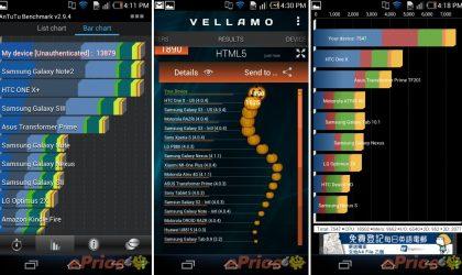 Pantech Vega R3 benchmarks tells us to take this phablet seriously