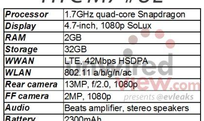 HTC M7 Specs leak