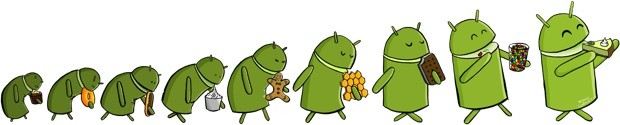 Googler's comic illustration of the Android evolution includes references to Key Lime Pie!