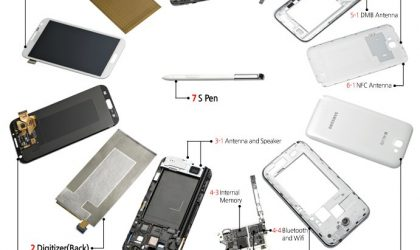 Samsung does a Galaxy Note 2 teardown, a bit late to the party but good one!