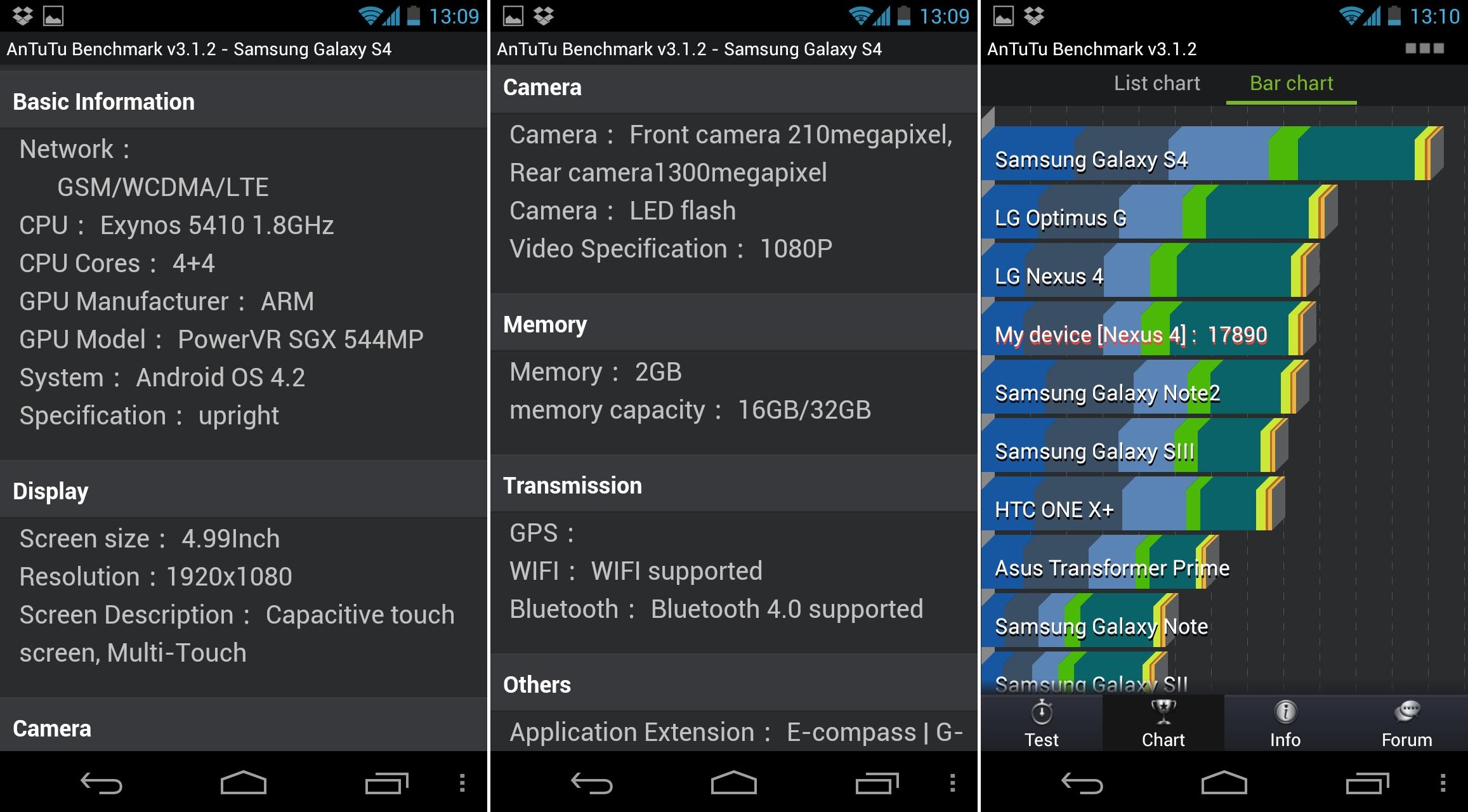 Samsung Galaxy S4 Specifications confirmed via AnTuTu ...