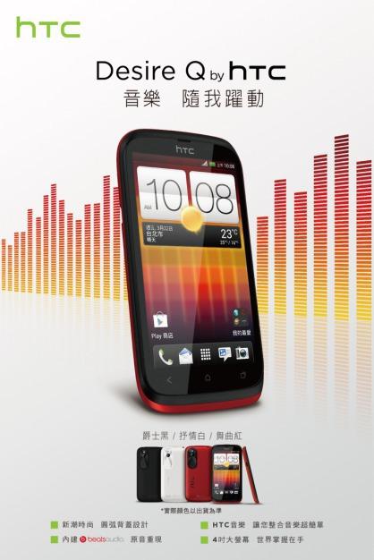 HTC Desire Q Specs and Photos