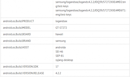 Samsung Galaxy Ace 3 specs leaked via benchmark