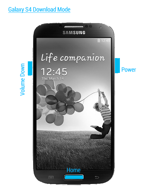 Galaxy S4 Download Mode