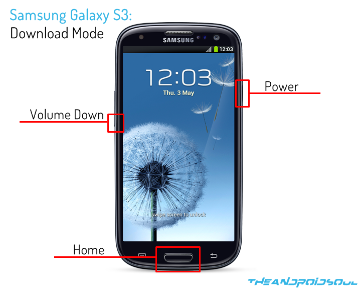 Verizon samsung galaxy s iii root and install custom recovery easy.