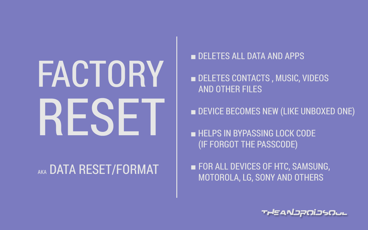 How to Hard Reset or Factory Reset and Format Android Phones