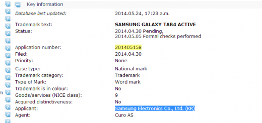 Samsung Galaxy S4 Active Trademark Spotted