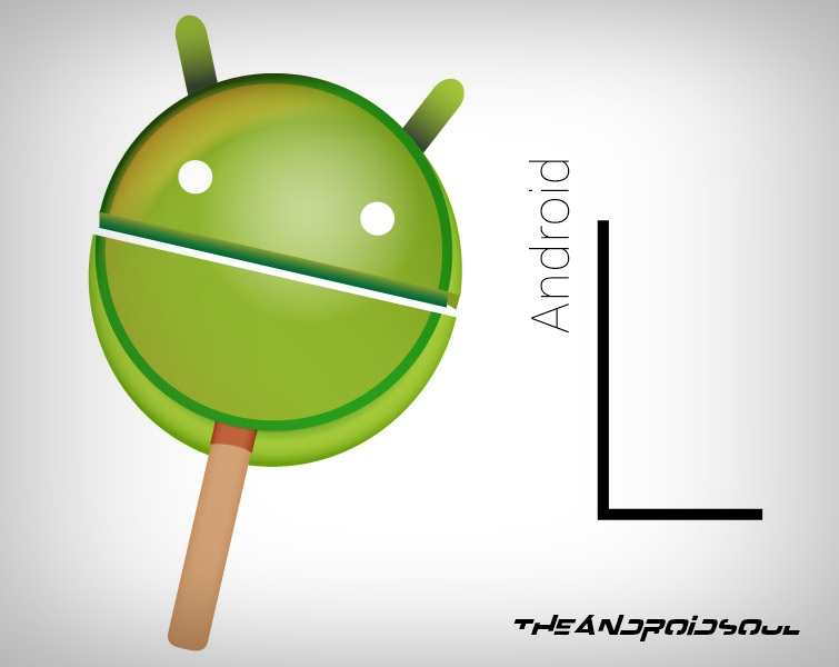 Galaxy S4 Android L Port arrives in experimental stage [GT