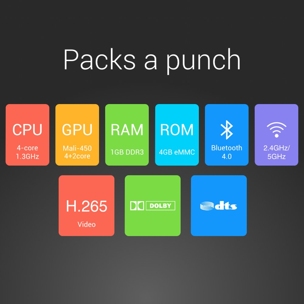 Xiaomi mi Box Mini Specs2