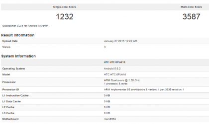 HTC One M9 Specs further confirmed by a benchmark listing