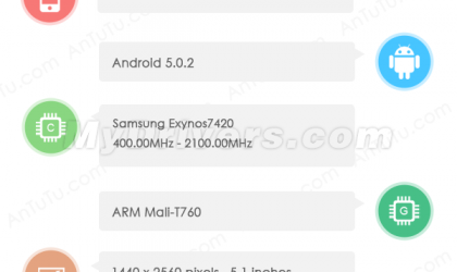 Samsung Galaxy S6 Edge Specs leaks, Quad HD display in tow