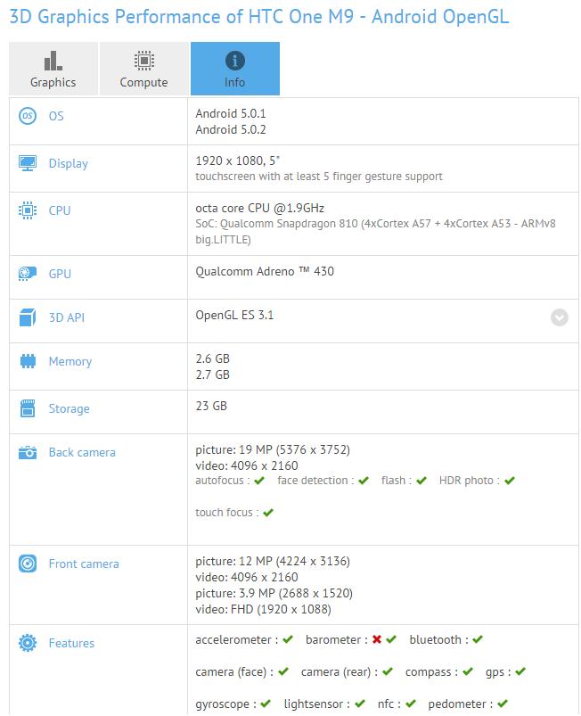 HTC-One-M9-benchmark