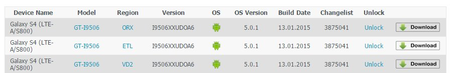 Download] Samsung Galaxy S4 (I9506) Android 5 0 1 Lollipop update