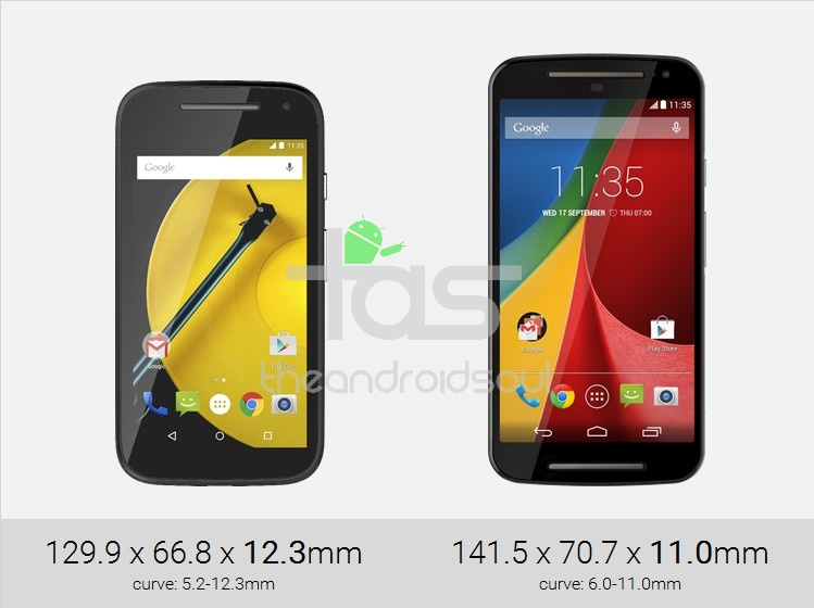 Moto E 2015 vs Moto G 2015 – The Android Soul