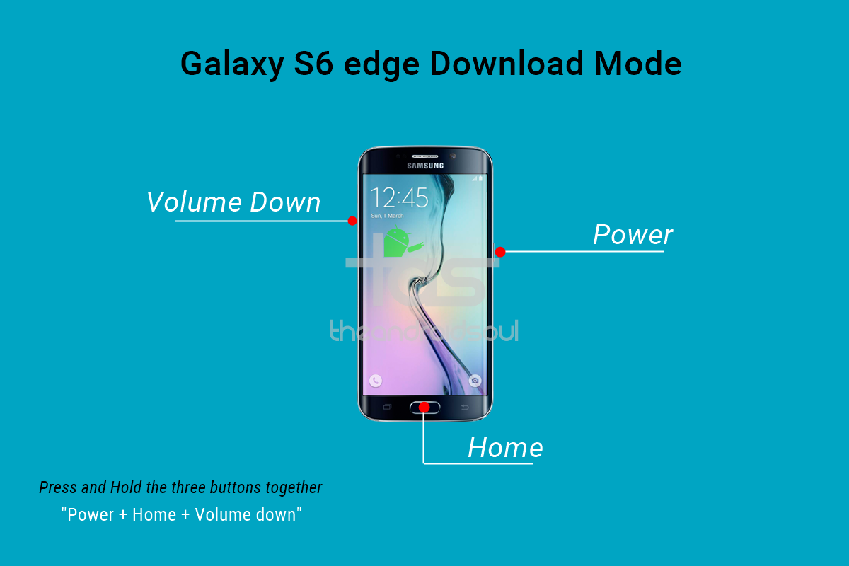 Sprint Galaxy S6 And S6 Edge TWRP Recovery Now Available