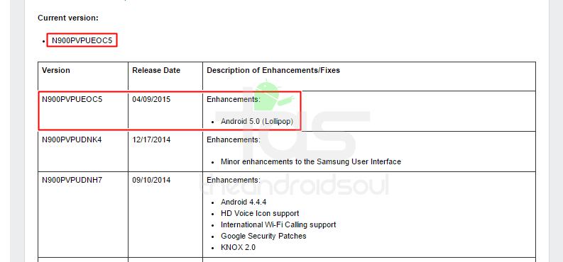 Sprint Galaxy Note 3 Lollipop Update