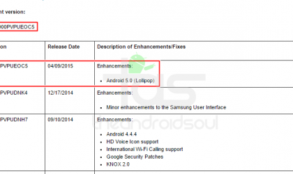 "Sprint HTC One M8 OTA Update rolling out with ""Wifi Calling Enhancements"", software number 4.25.651.14"