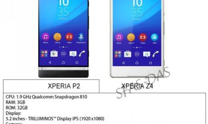Possible Sony Xperia P2 Specs and Images Hit the Web