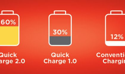 LG G4 will support Qualcomm Quick Charge 2.0 when it hits retail shelves