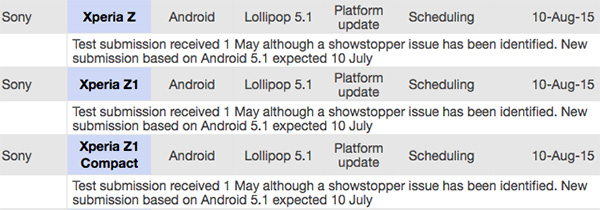 Sony Xperia Z, Z1 and Z1 Compact to Receive Android 5.1 Lollipop Update in August