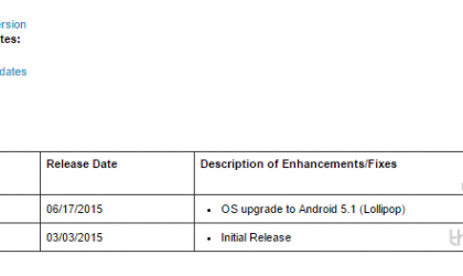 Sprint Moto E receiving Android 5.1 OTA update, build LPI23.29-18-S.1