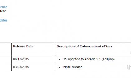 Sprint Moto E receiving Android 5.1 OTA update, build LPI23.29-18-S.1